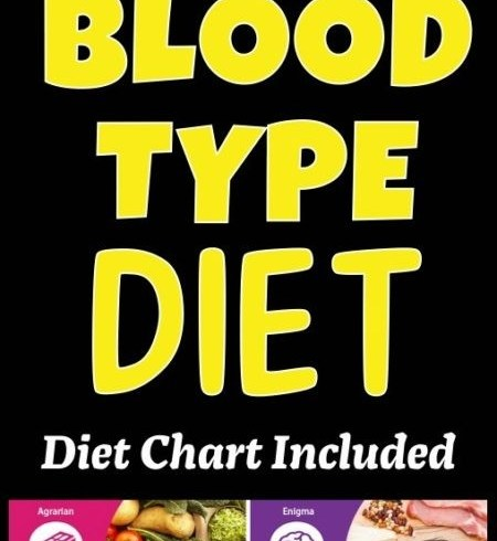 What-You-Should-Eat-According-To-Your-Blood-Type-Diet