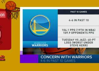 Warriors vs. Spurs