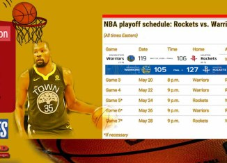 NBA Warr Rockets Game2