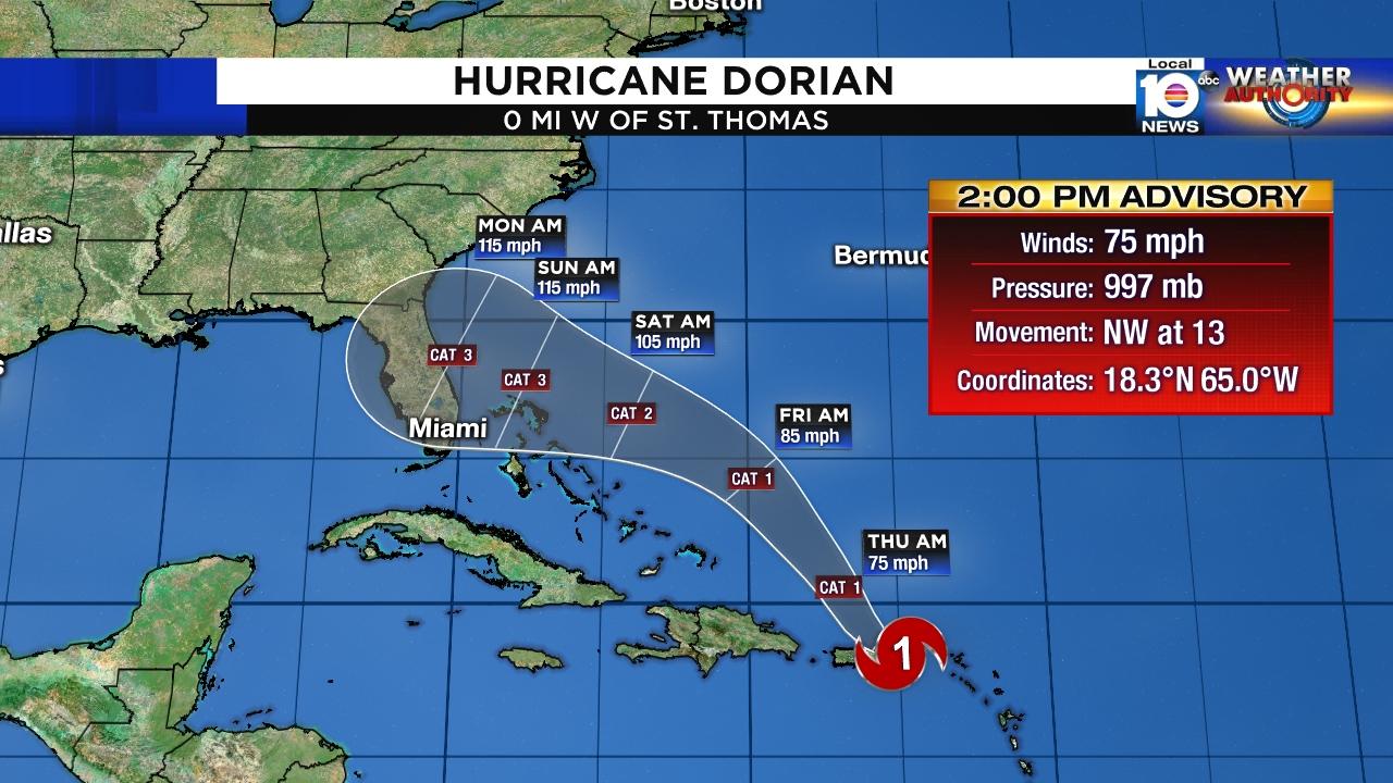 Hurricane Dorian hitting British and US Virgin Islands