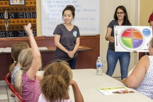 Students teaching young children about nutrition and healthy eating, showing a food group chart