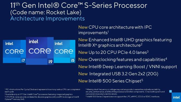 Intel's 11th Gen Core in biostar