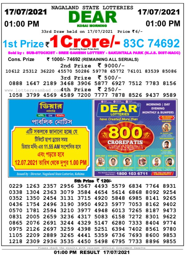 01 00 PM Result Date 17-07-2021
