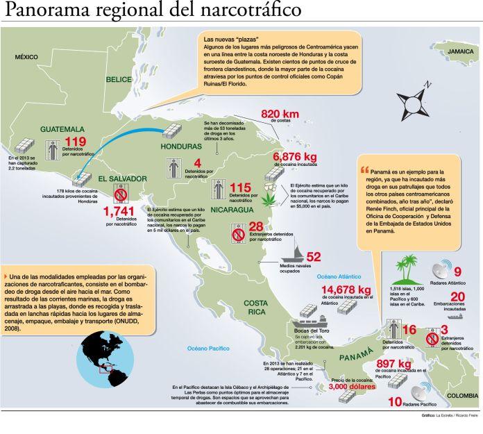 Narco-Islands: Panama's Drug Trafficking Paradise