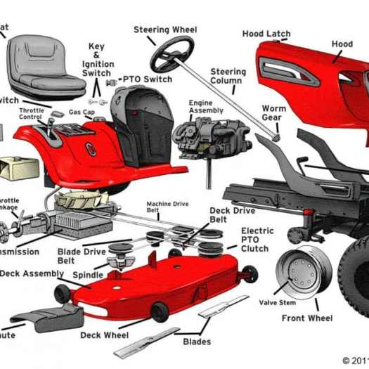2017 Who Makes What? - All Zero-Turn, Lawn And Garden Tractor ...