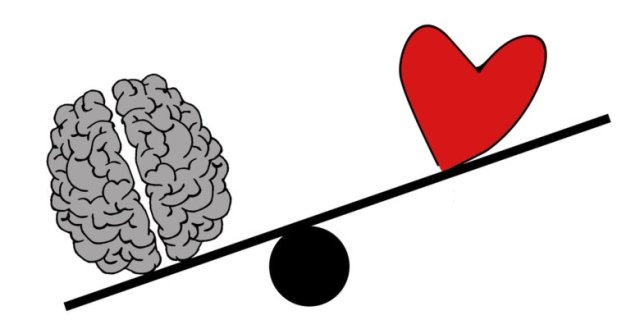 Brain Logic Heart Love