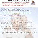 Payment Options For Chapter 7 Bankruptcy