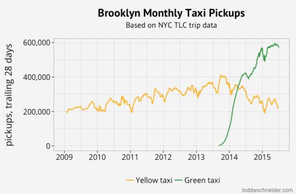 brooklyn pickups