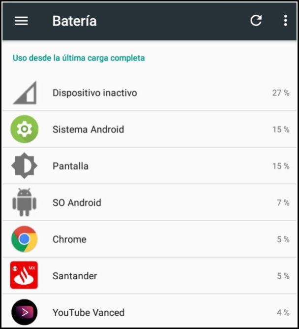 batería consumida por cada aplicación en Android