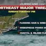 Hurricane Threat