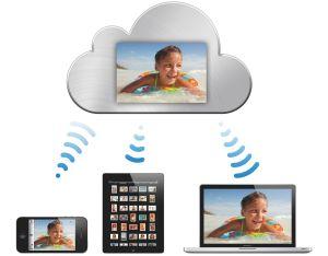 ICloud guarda instantaneamente tus archivos en todos los dispositivos registrados con tu mail