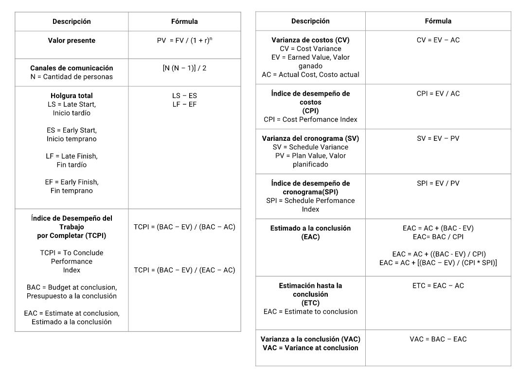 formulario-pmp