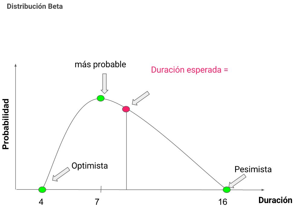 distribucion-beta-2