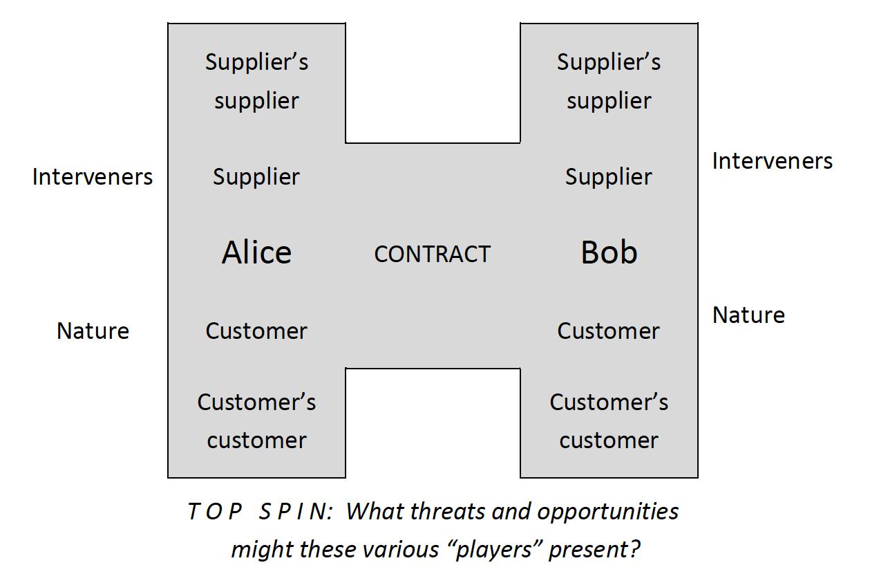 h-diagram
