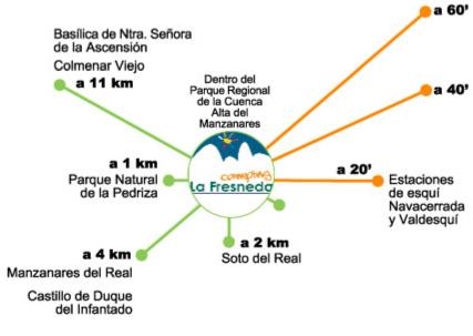 ex_map_info