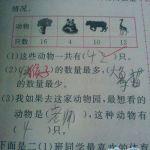 中国の子どもの動物に関するテストの解答