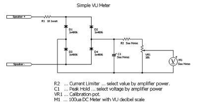 Simple VU Meter