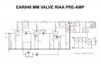 EAR846RIAA