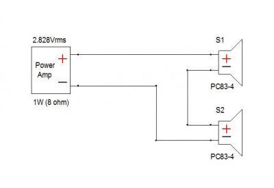 PC83 4 series scehm