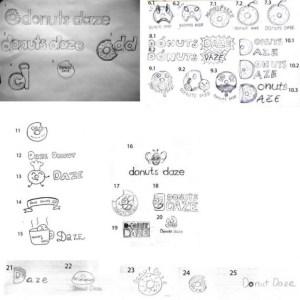 Thiết kế thương hiệu #2: Dịch Thông Tin Sang ngôn ngữ Đồ Hoạ (p2)