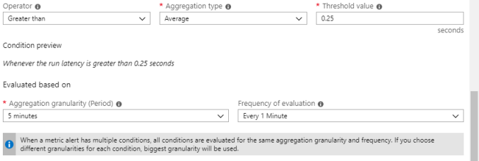 Azure Monitor getting smarter - To Integration and Beyond