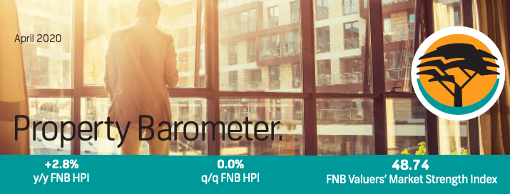 FNB's Residential Property Barometer