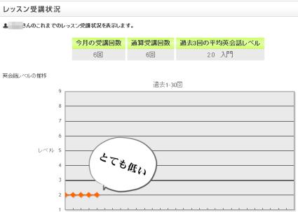 vertualEnglishclass-level201410