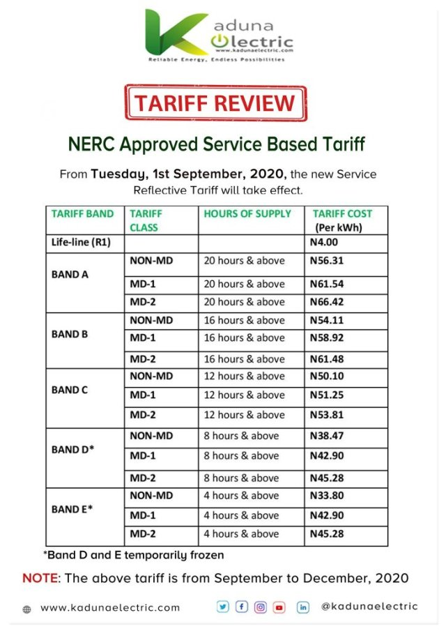 Increased Electricity Tariff