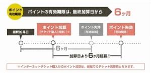 SMTカード@無料特典