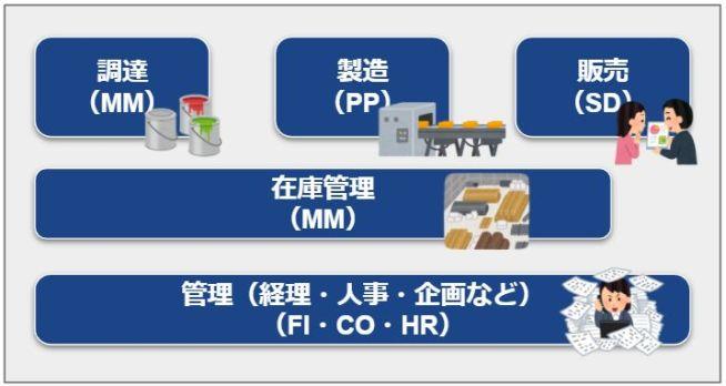 企業活動_原価