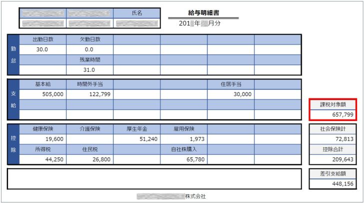外資系IT企業_給与明細