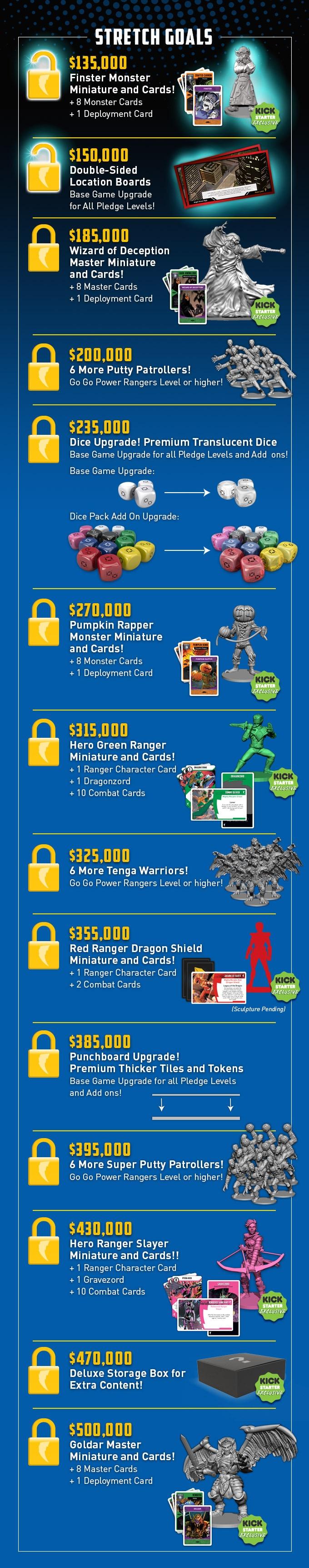 Power Rangers_Heroes of the Grid_kickstarter goals_base set (1)