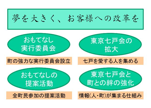 七戸商工会議所新春特別講演「東京七戸会はふるさと七戸と共に」