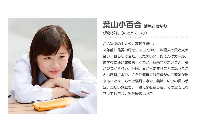 """禁断のガールズラブドラマ""""トランジットガールズ""""ついに始まる!注目と話題の新ドラマ内容は?"""