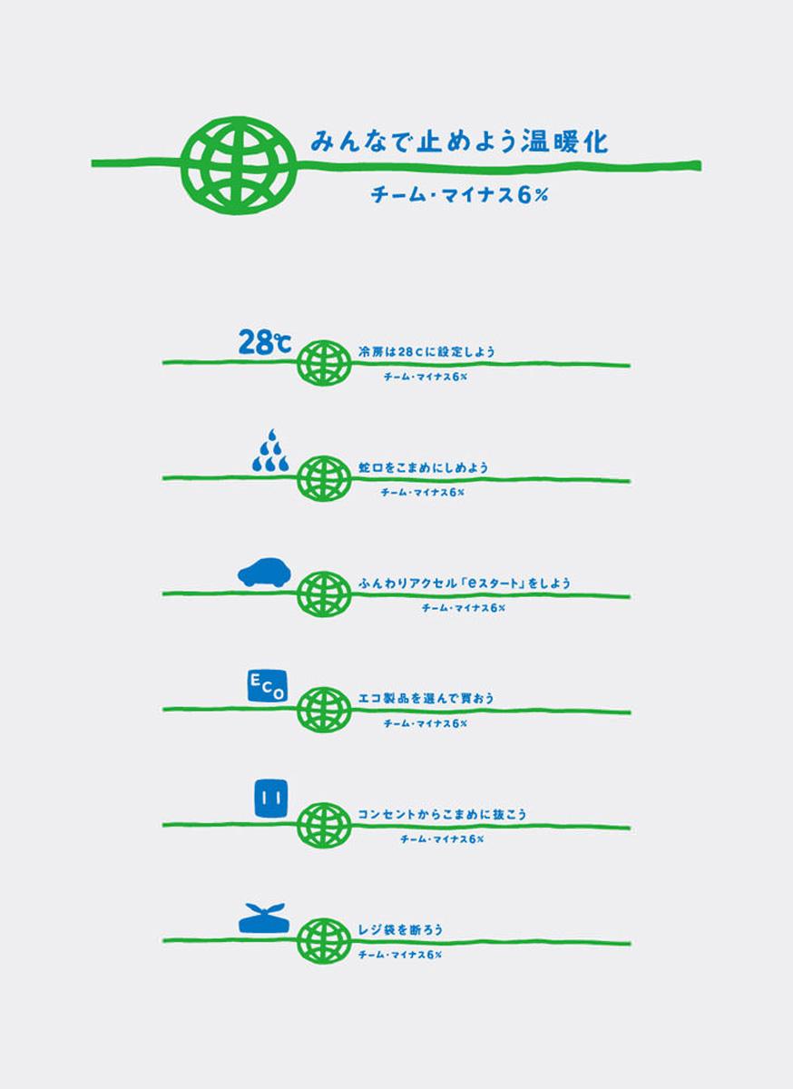 環境省チームマイナス6% / 2005 | ロゴ
