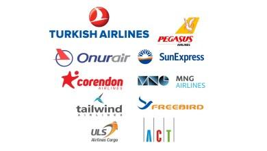 Photo of Türk uçaklarının yüzde 79'u yerde