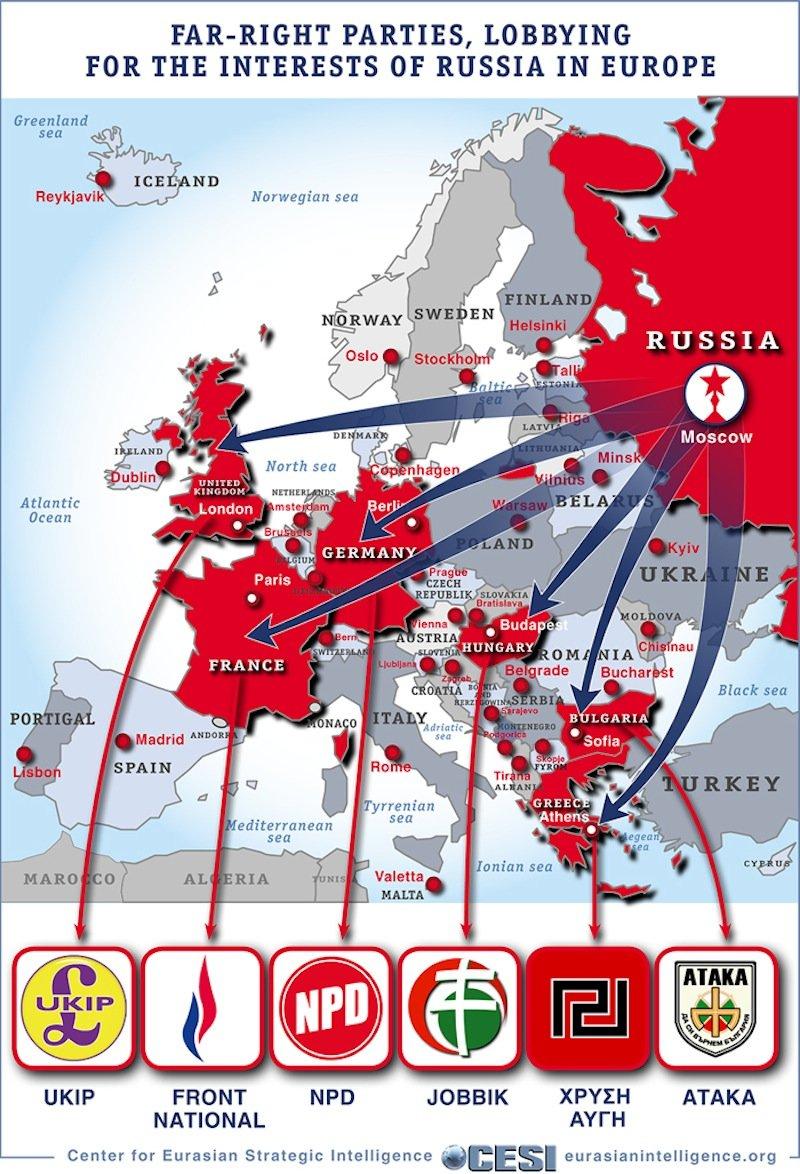 Putin está infiltrando la política europea con sorprendente eficacia