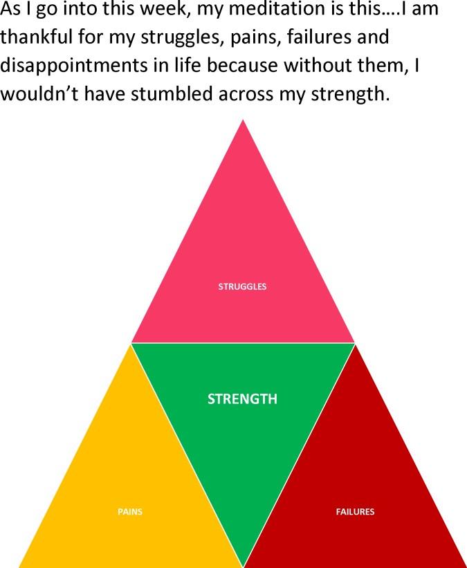 Struggles_Pains_Strength_