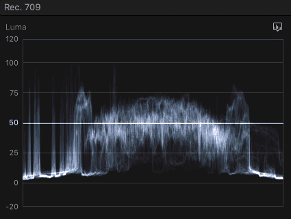 Luma Waveform viewer - FCPX