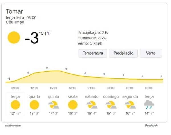 frio 789