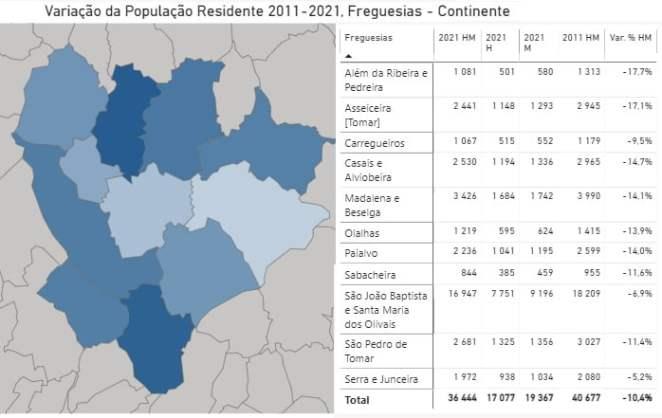 censos 2021 freguesias