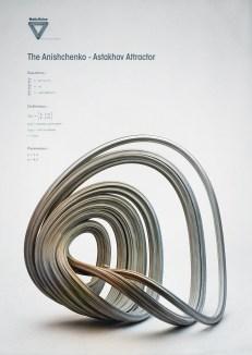 The Anishchenko-Astakhov Attractor