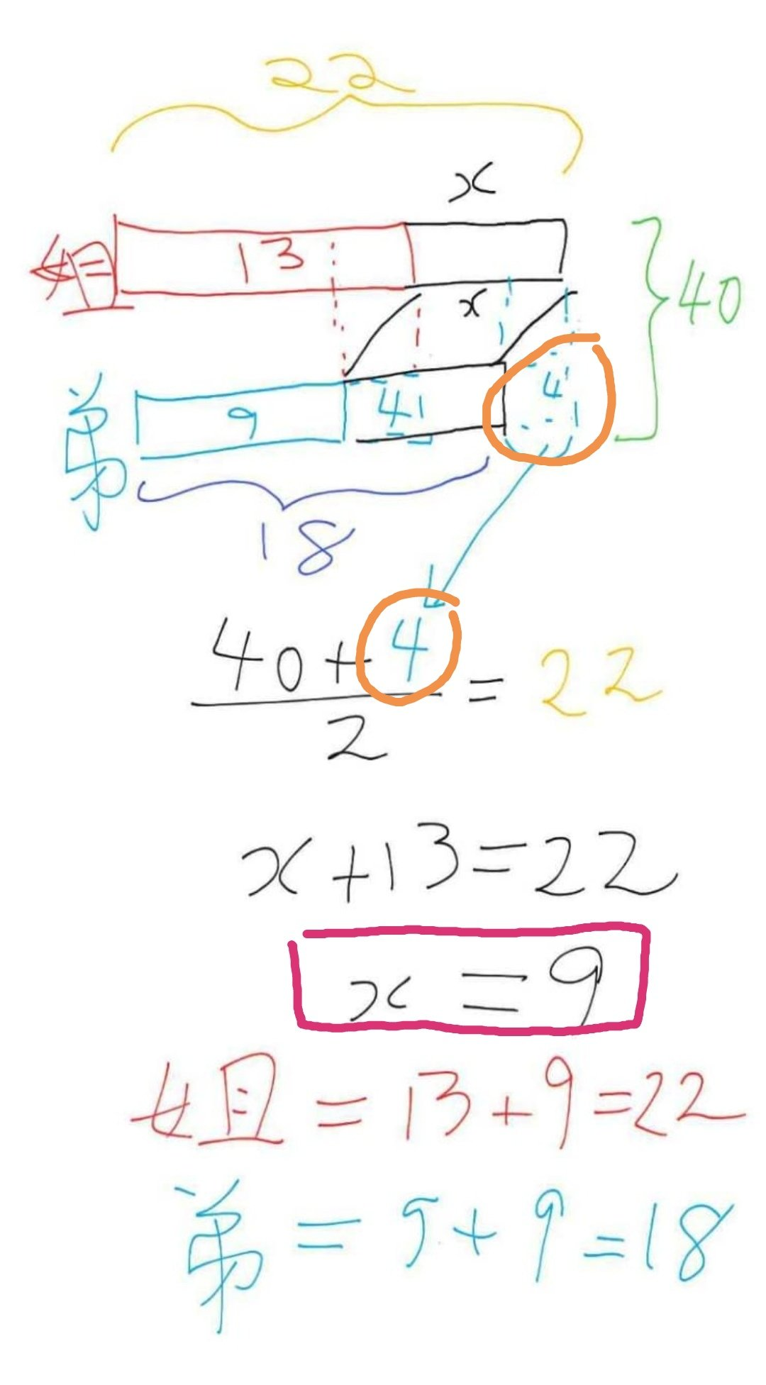 Chinese Math Olympiad Primary Trick Vs Singapore