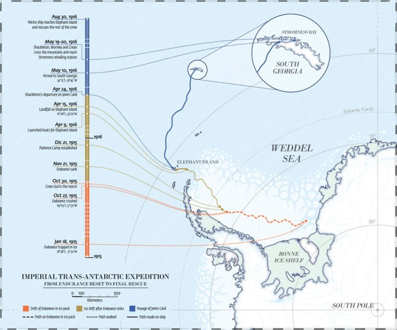 Imperial_Trans-Antarctic_Expedition,_map_and_timeline