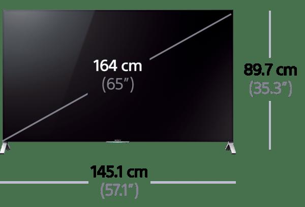 Sony X90C