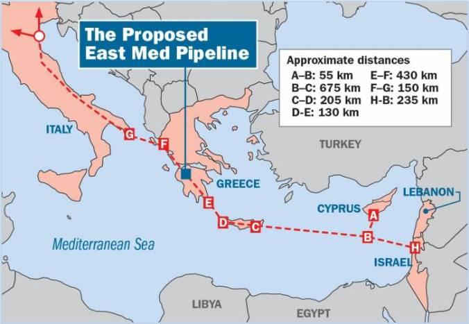 eastmed pipeline