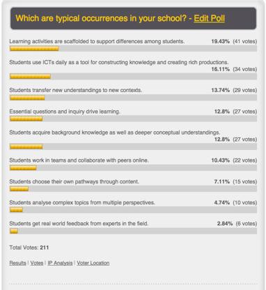 poll-SA