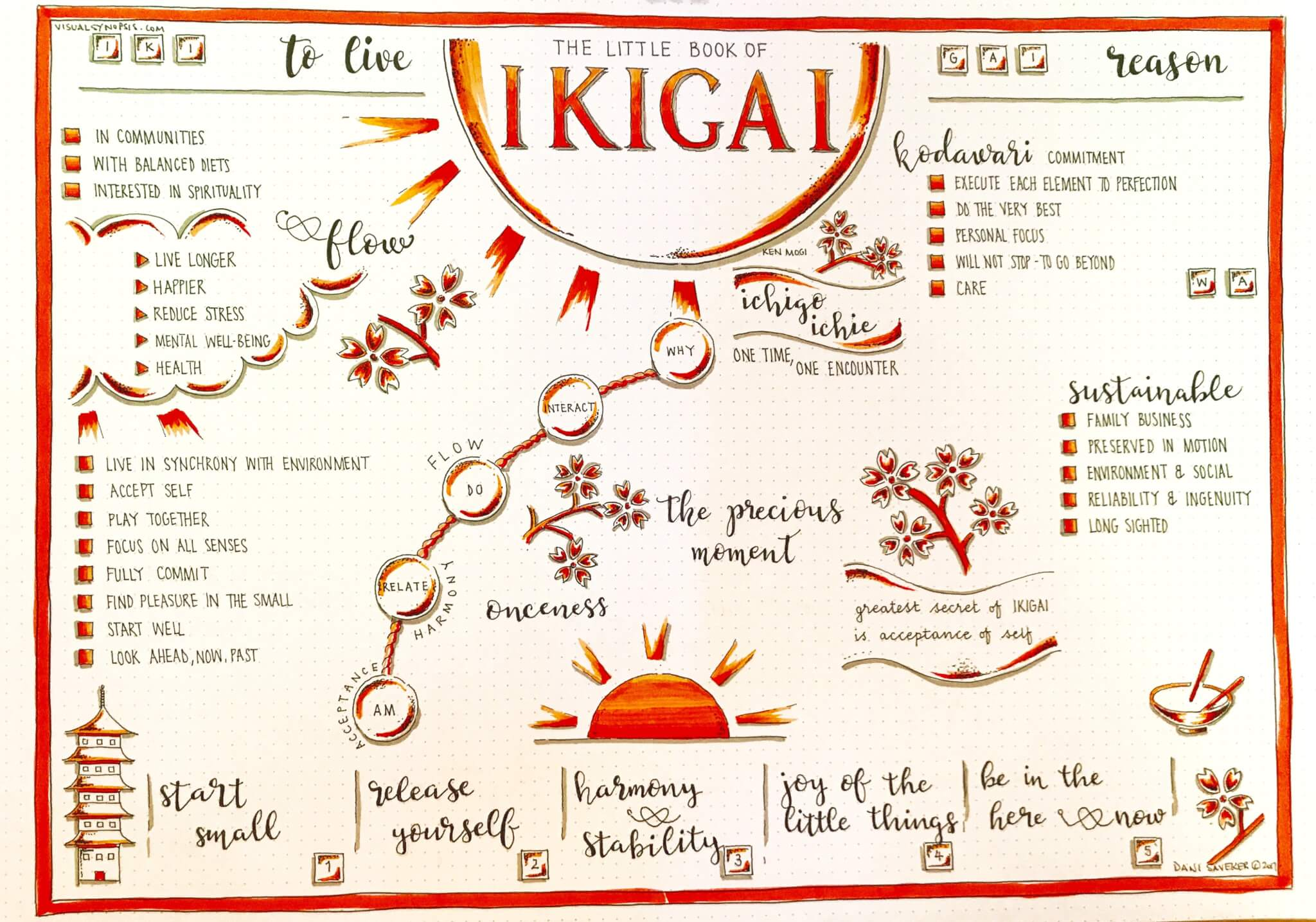 Ikigai Pleasure And Meaning