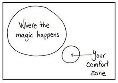 Where-The-Magic-Happens-400x283