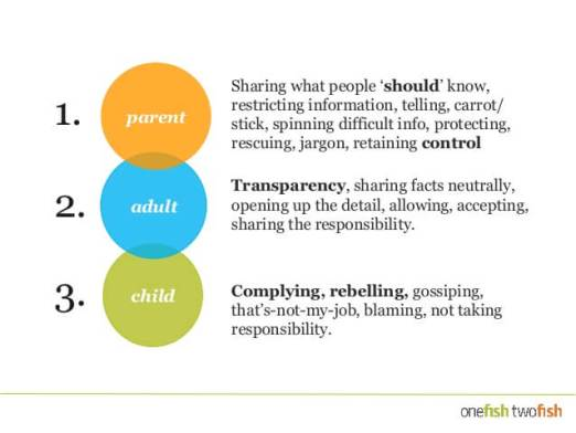 how-to-communicate-values-without-telling-people-to-live-the-values-18-638